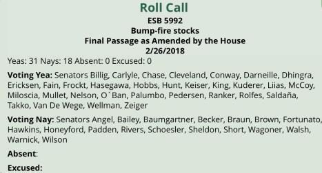 Screenshot photo taken of Feb. 26, 2018 Senate roll call votes on SB 5992, posted on the leg.wa.gov website